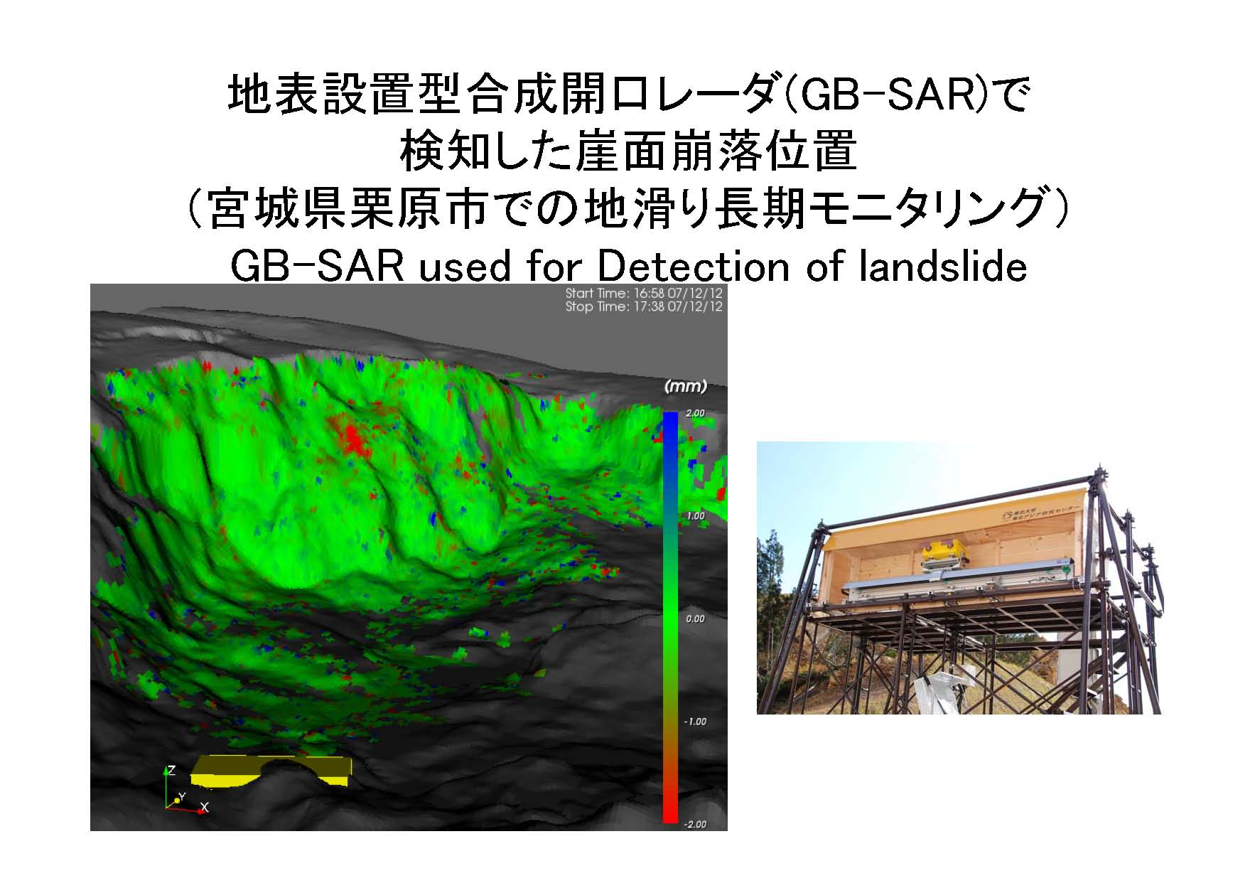 Radar Remote Sensing su0027 Researchers TU